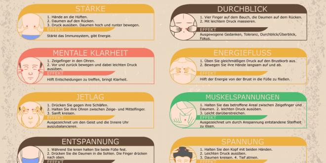 Massage Anleitung Rücken